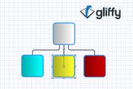 Gliffy